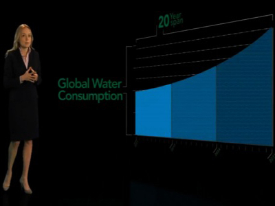 Fidelity | The World's Water: Thinking Big